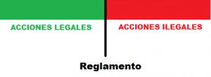 Acciones1