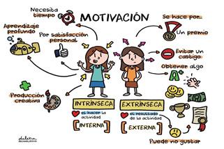 Aspectos Motivacionales En El Baloncesto De Formación Fbcvblog