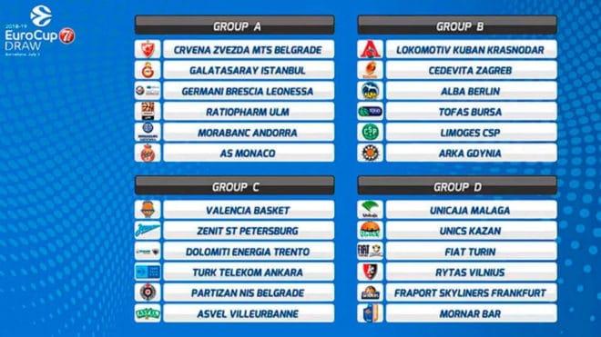 Calendario Eurocup.Calendario Del Valencia Basket En La 7days Eurocup Fbcv